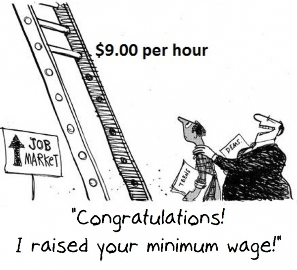 Minimum Wage and Jobs