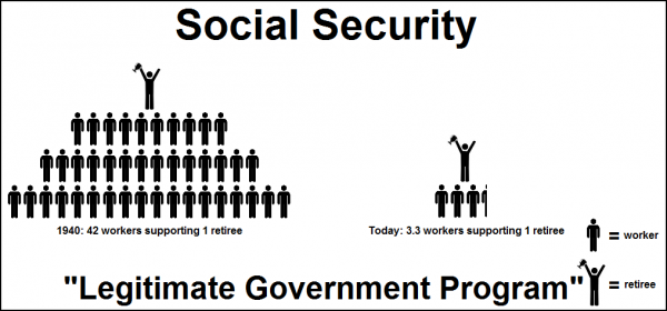 is social security a ponzi scheme Ponzi scheme vs social security - ssa special report editor's note: this is an archive of a report on ponzi schemes that originally appeared on the social security administration's website in january 2009.