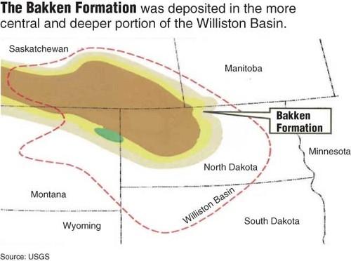 Bakken Formation