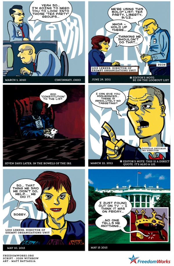 IRS Comic Timeline