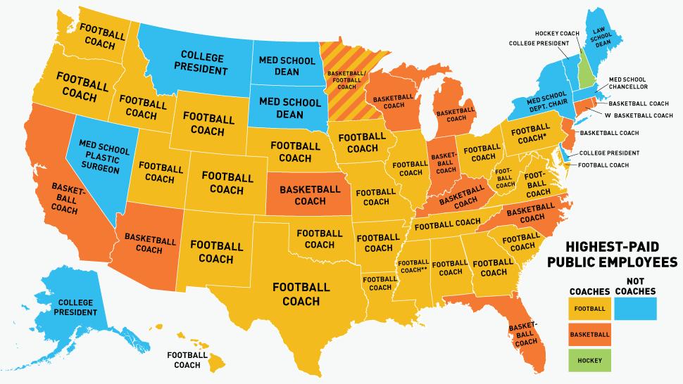 State spending study