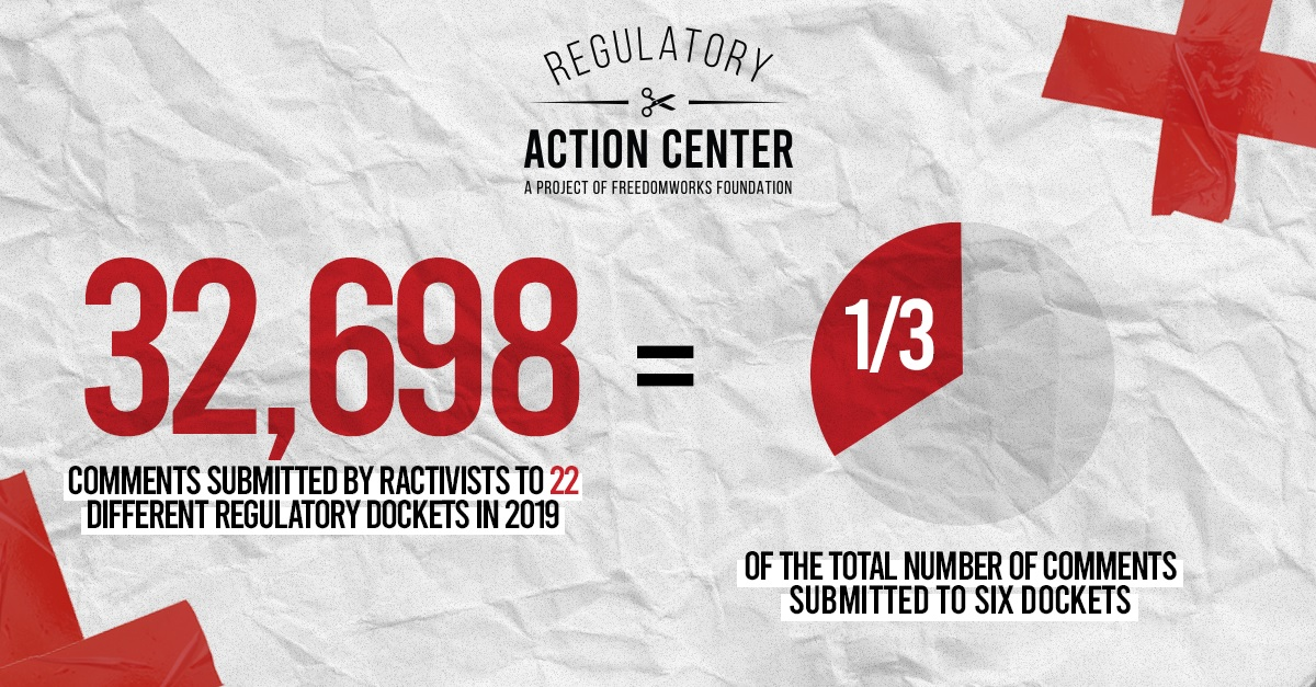RACtivists by the Numbers